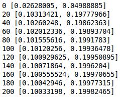 使用Tensorflow使用梯度下降法估计线性函数的参数-机器在学习