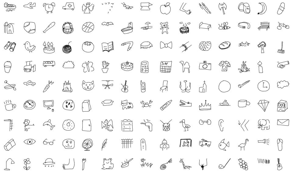 从Google Quick Draw涂鸦观察不同文化属性-机器在学习