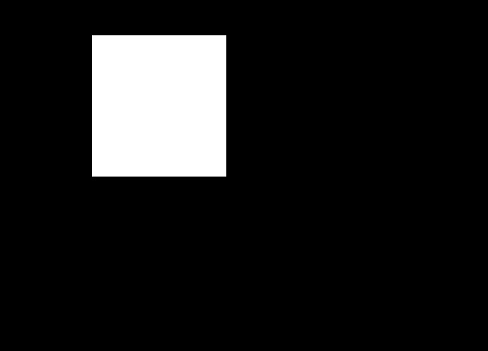 Python对图像进行掩膜遮罩处理-机器在学习