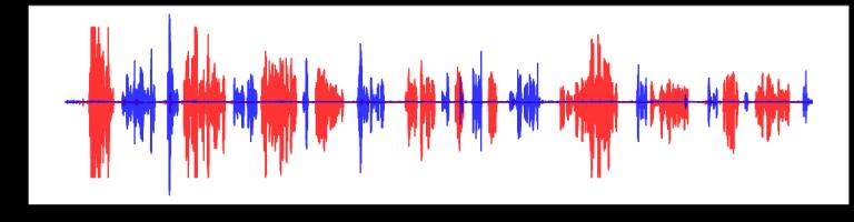 Python分离立体声WAV压缩文件的左右声道-机器在学习